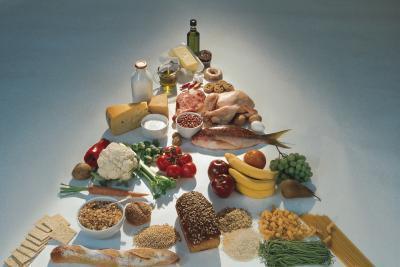 Quali gruppi di alimenti sono carboidrati trovate?
