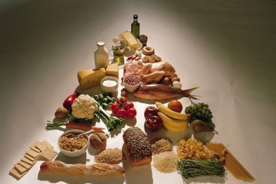 Nutrizione per prevenire i dolori del corpo