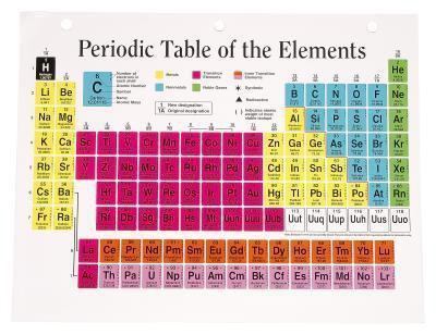 Che cosa sono i 84 minerali in sale dell'Himalaya?
