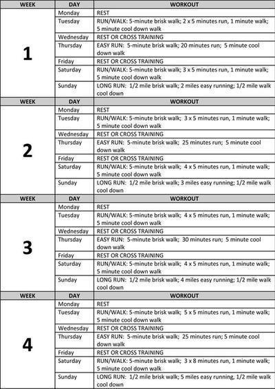 In esecuzione 101: Un 10K piano di allenamento per principianti